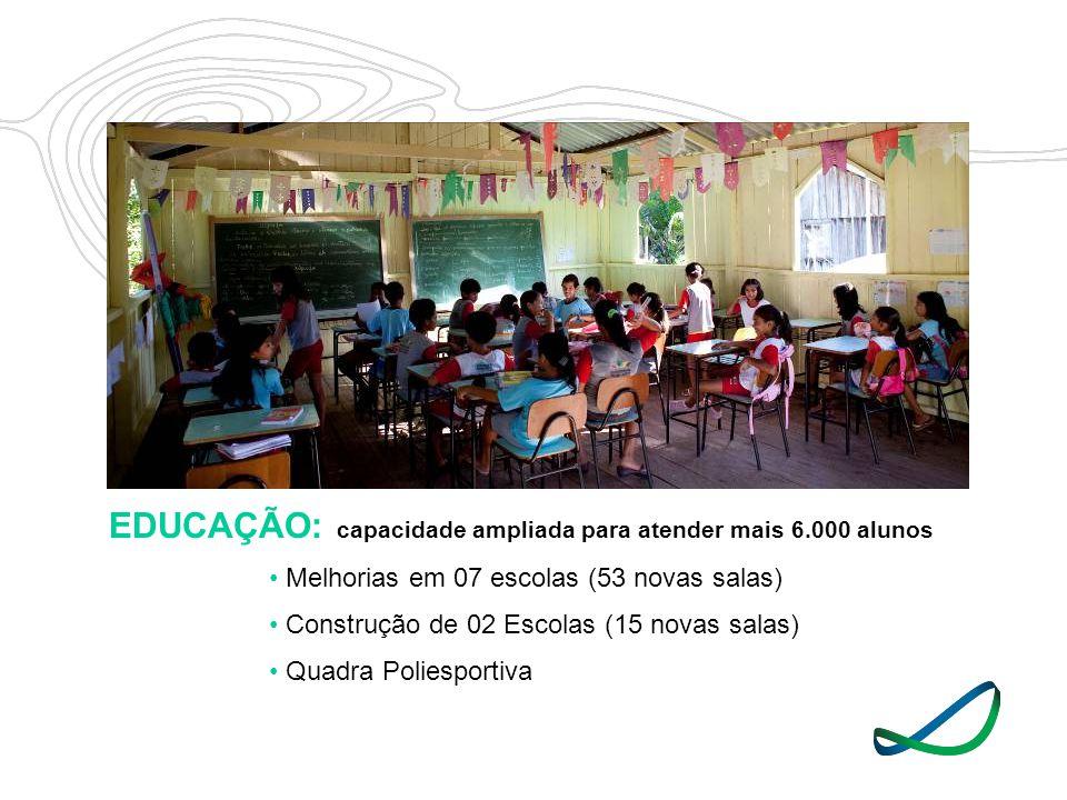 EDUCAÇÃO: capacidade ampliada para atender mais 6.000 alunos