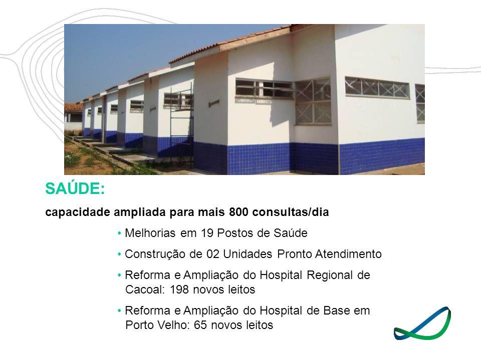 SAÚDE: capacidade ampliada para mais 800 consultas/dia