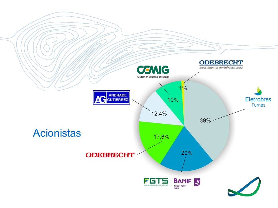 1% 10% 12,4% 39% Acionistas 17,6% 20%