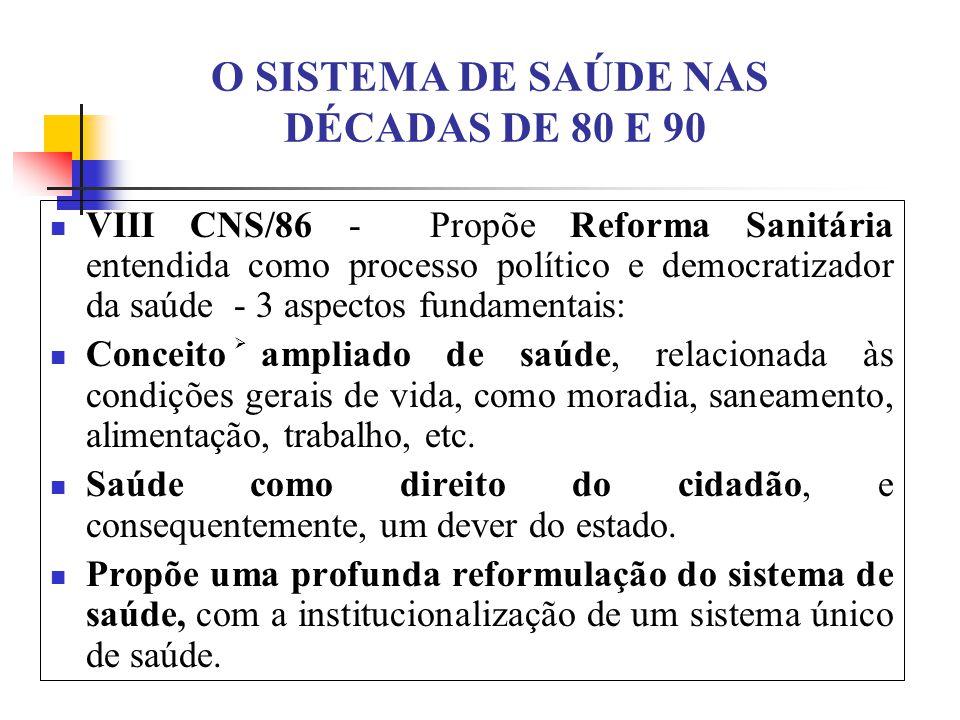 O SISTEMA DE SAÚDE NAS DÉCADAS DE 80 E 90