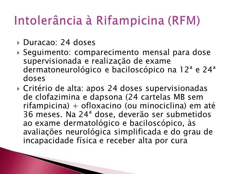 Intolerância à Rifampicina (RFM)