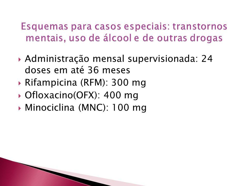 Esquemas para casos especiais: transtornos mentais, uso de álcool e de outras drogas