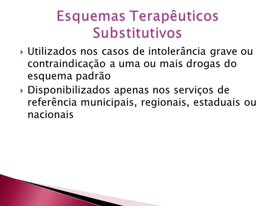 Esquemas Terapêuticos Substitutivos