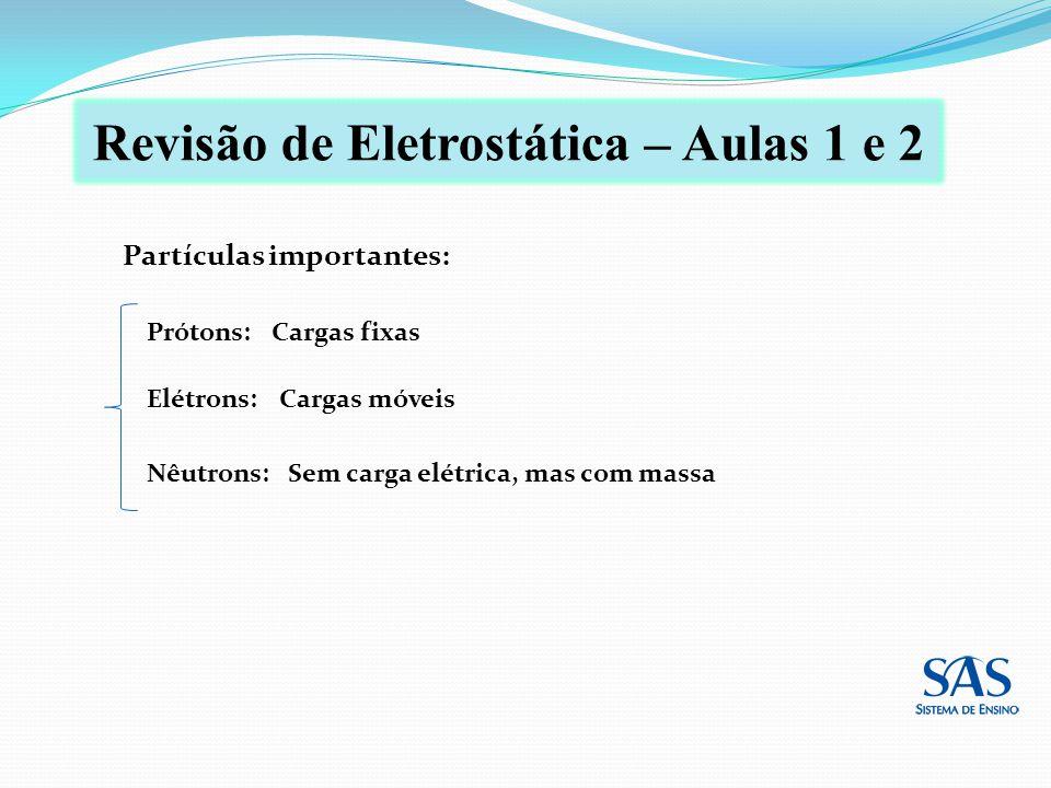 Revisão de Eletrostática – Aulas 1 e 2