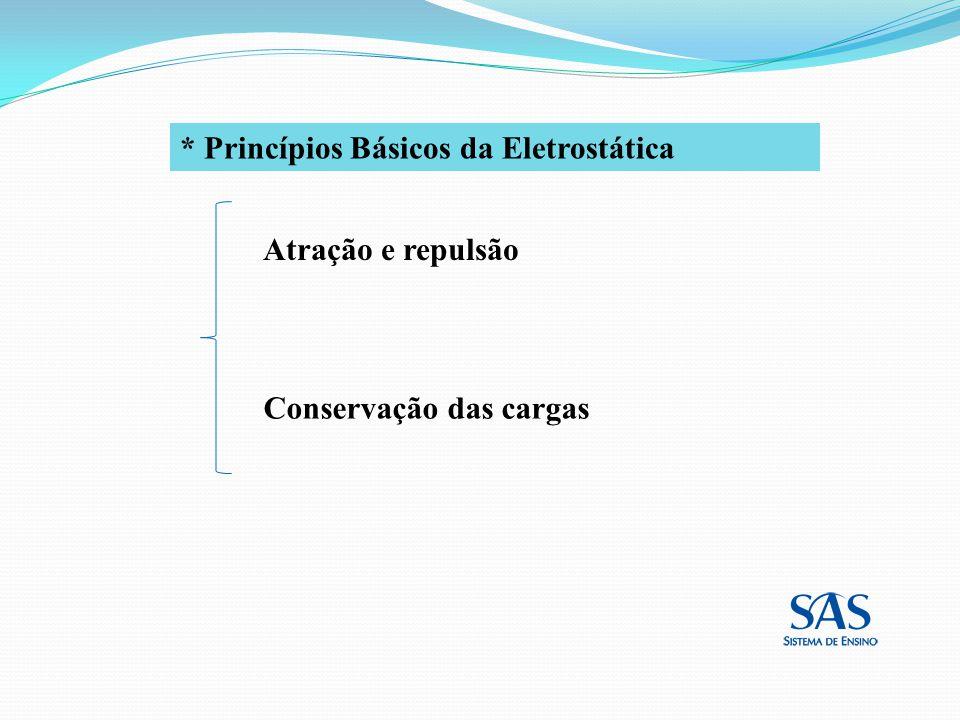 * Princípios Básicos da Eletrostática