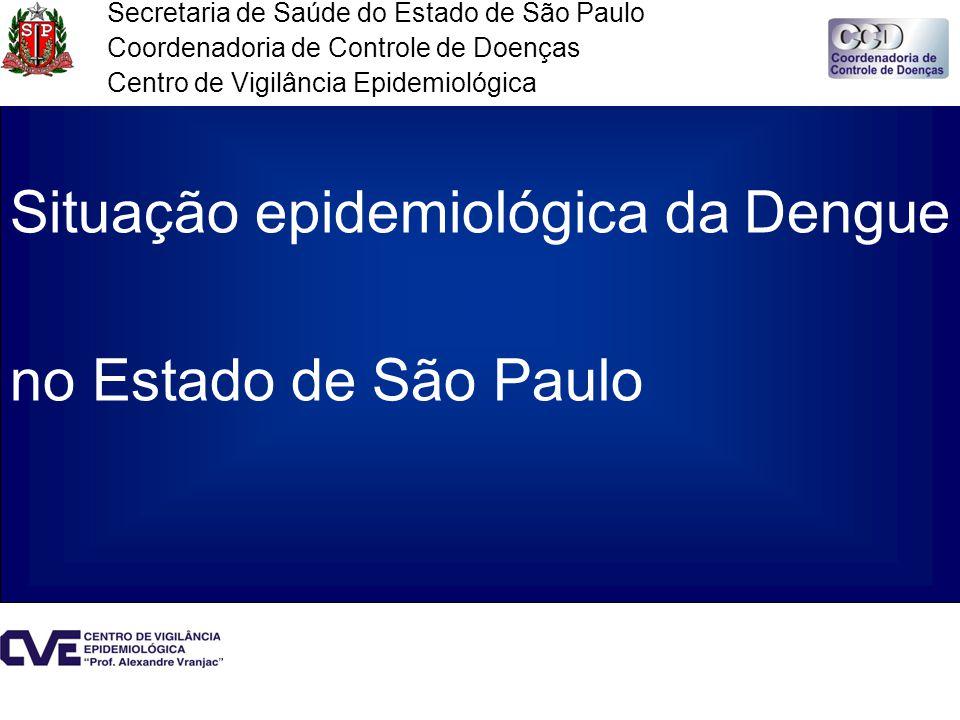 Situação epidemiológica da Dengue no Estado de São Paulo