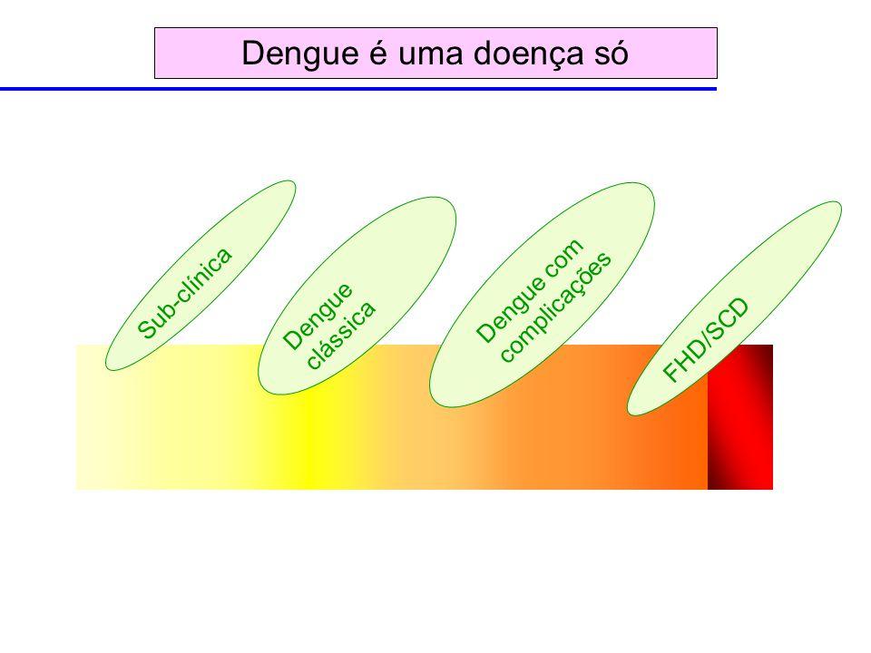 Dengue é uma doença só Dengue com complicações Sub-clínica