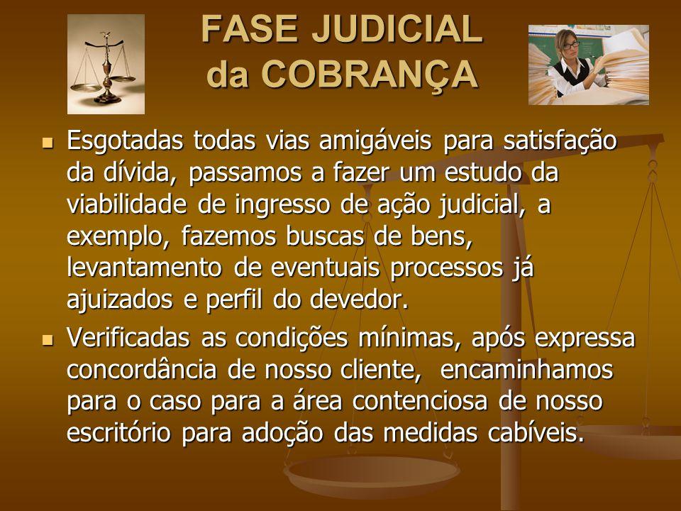 FASE JUDICIAL da COBRANÇA