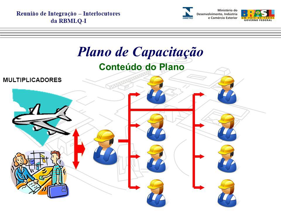Plano de Capacitação Conteúdo do Plano MULTIPLICADORES