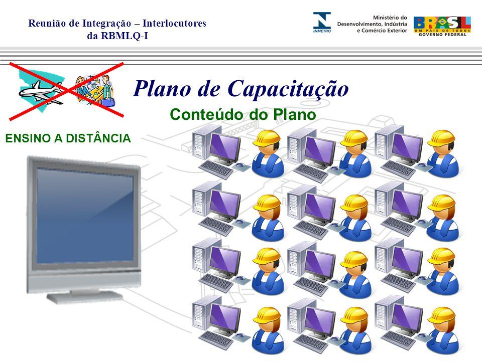 Plano de Capacitação Conteúdo do Plano ENSINO A DISTÂNCIA