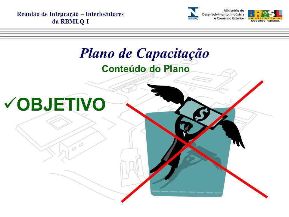 Plano de Capacitação Conteúdo do Plano OBJETIVO