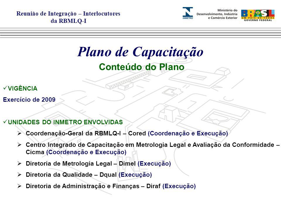 Plano de Capacitação Conteúdo do Plano VIGÊNCIA Exercício de 2009