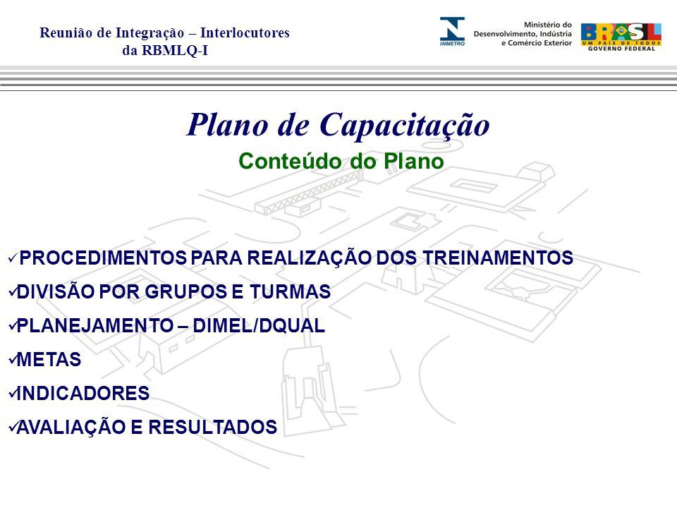 Plano de Capacitação Conteúdo do Plano DIVISÃO POR GRUPOS E TURMAS