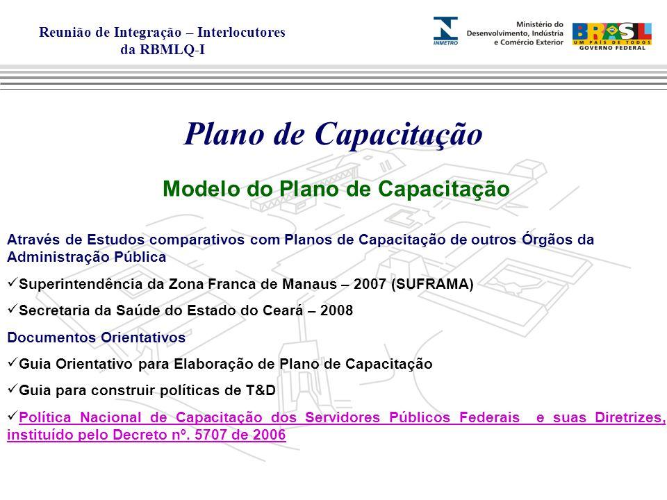 Modelo do Plano de Capacitação