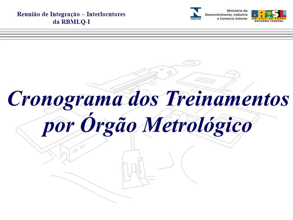 Cronograma dos Treinamentos por Órgão Metrológico