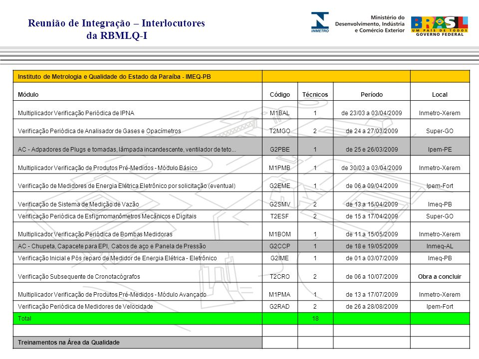 Instituto de Metrologia e Qualidade do Estado da Paraíba - IMEQ-PB