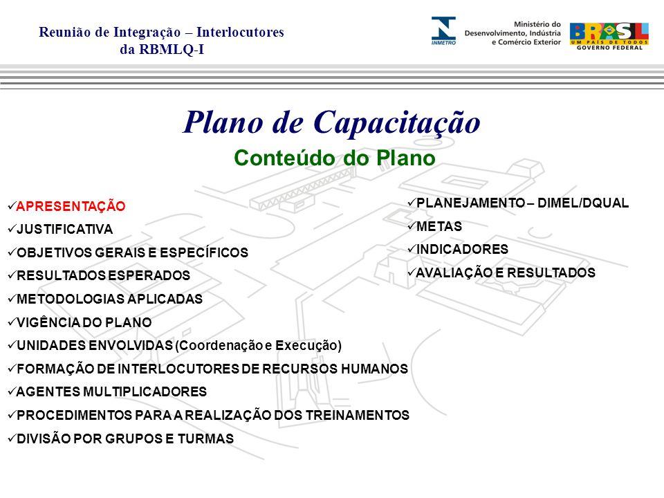 Plano de Capacitação Conteúdo do Plano APRESENTAÇÃO JUSTIFICATIVA
