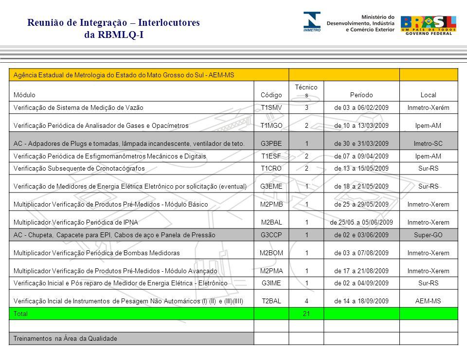 Agência Estadual de Metrologia do Estado do Mato Grosso do Sul - AEM-MS