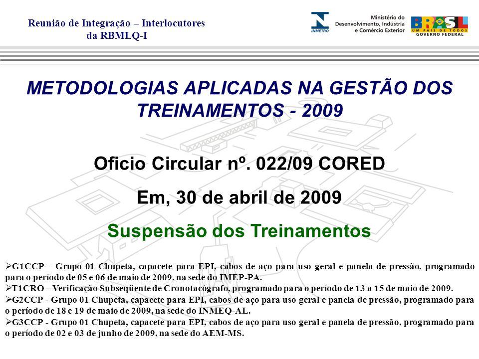METODOLOGIAS APLICADAS NA GESTÃO DOS TREINAMENTOS - 2009