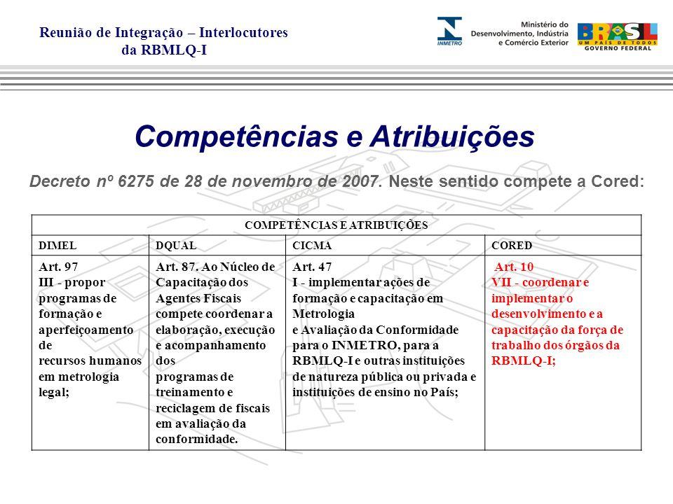 Competências e Atribuições COMPETÊNCIAS E ATRIBUIÇÕES