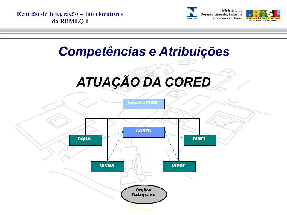 Competências e Atribuições