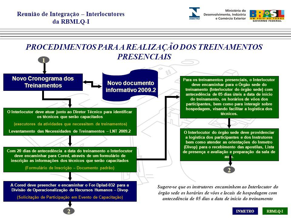 PROCEDIMENTOS PARA A REALIZAÇÃO DOS TREINAMENTOS PRESENCIAIS