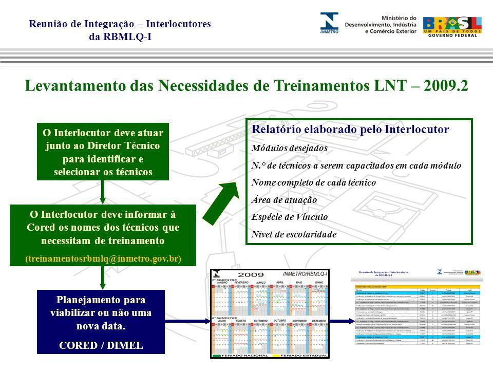 Levantamento das Necessidades de Treinamentos LNT – 2009.2