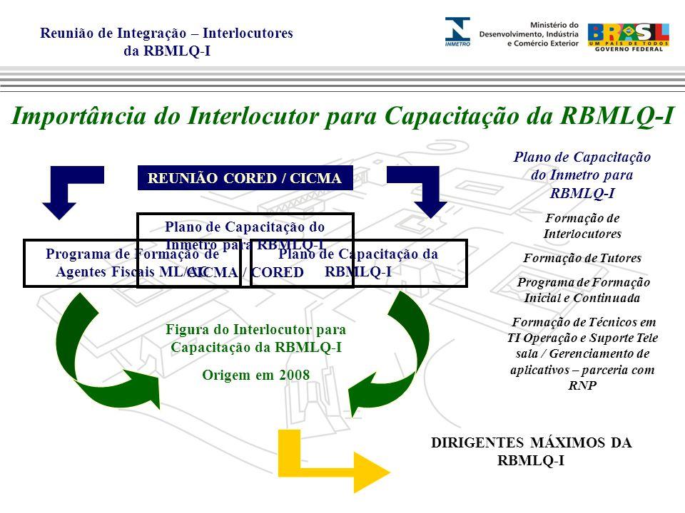 Importância do Interlocutor para Capacitação da RBMLQ-I