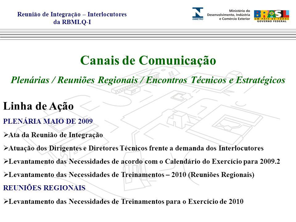 Plenárias / Reuniões Regionais / Encontros Técnicos e Estratégicos