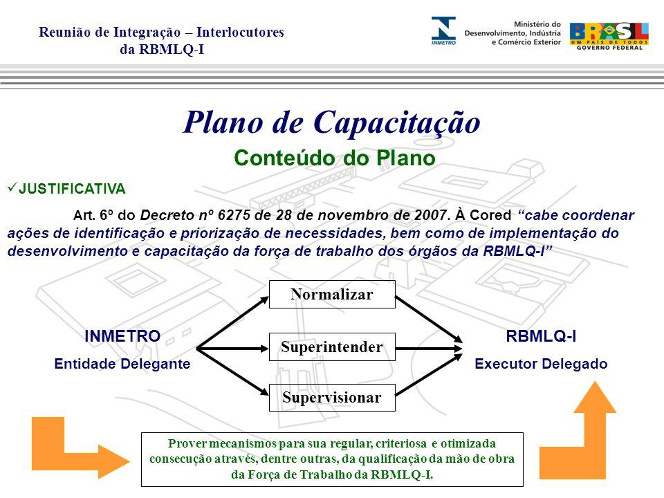 Plano de Capacitação Conteúdo do Plano Normalizar INMETRO RBMLQ-I