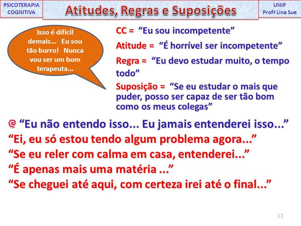 PSICOTERAPIA COGNITIVA Atitudes, Regras e Suposições