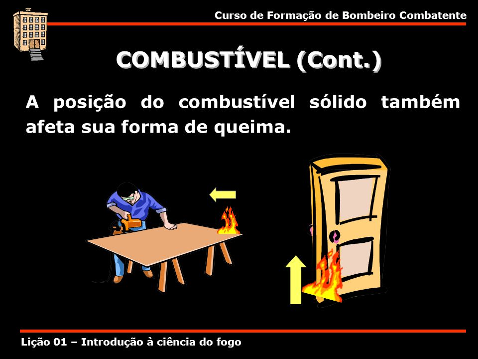 COMBUSTÍVEL (Cont.) A posição do combustível sólido também afeta sua forma de queima.