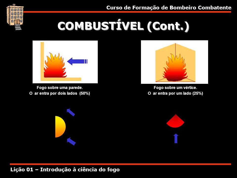COMBUSTÍVEL (Cont.) Fogo sobre uma parede.