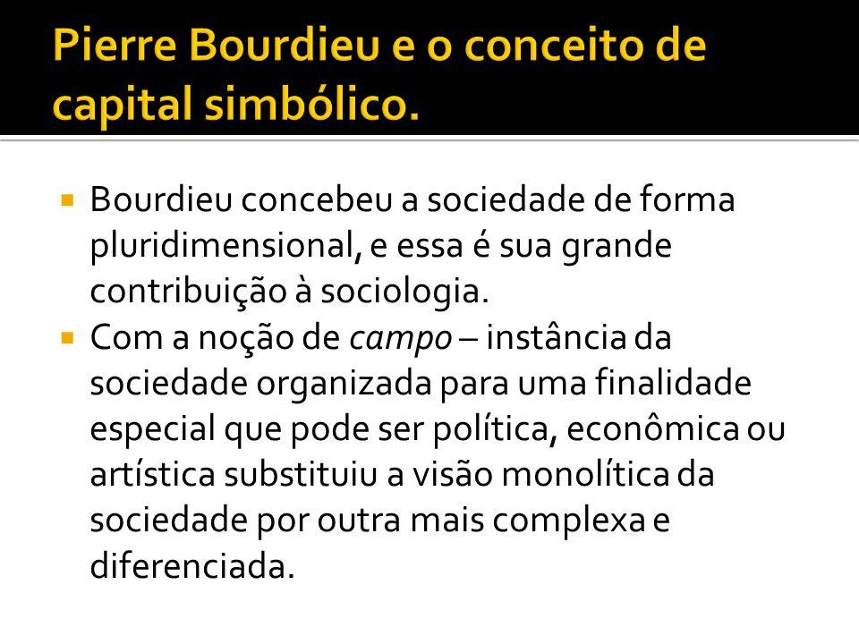 Pierre Bourdieu e o conceito de capital simbólico.