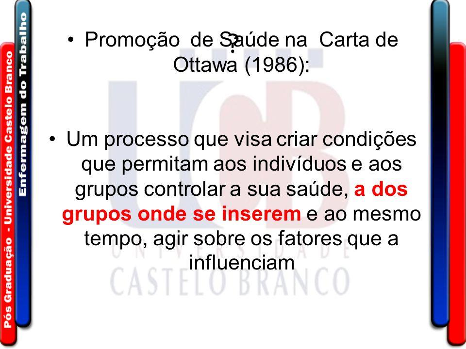 Promoção de Saúde na Carta de Ottawa (1986):