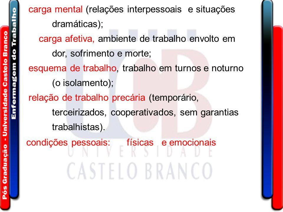 carga mental (relações interpessoais e situações dramáticas);