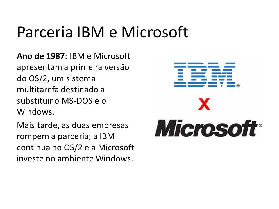Parceria IBM e Microsoft
