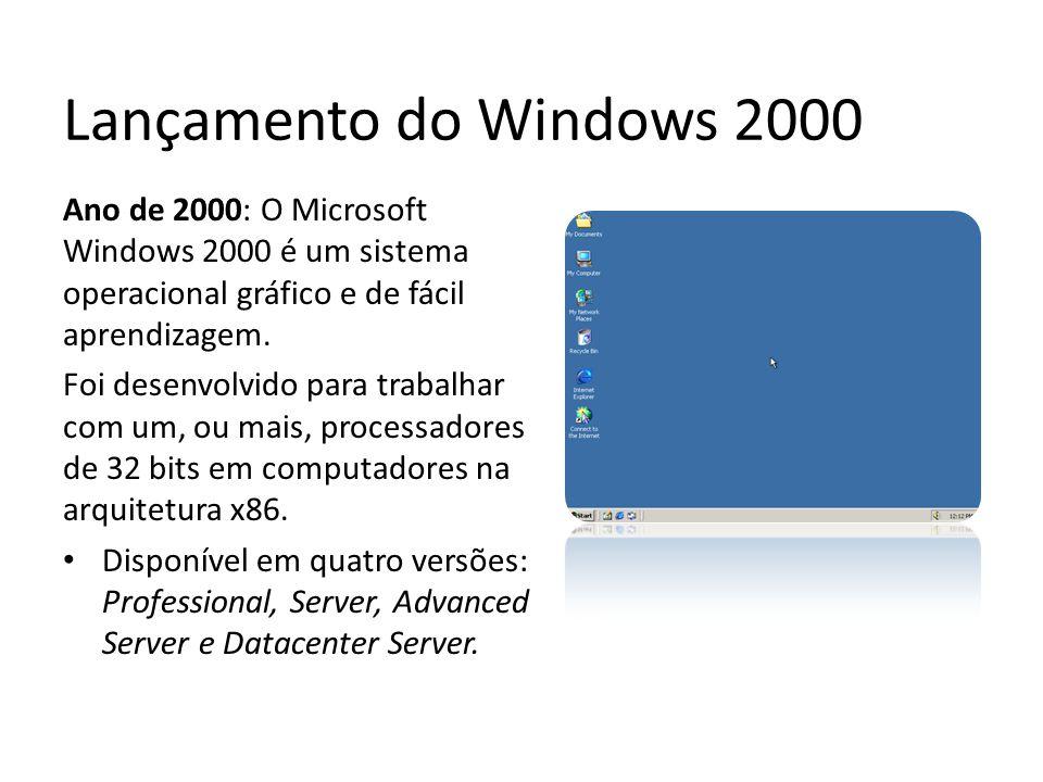 Lançamento do Windows 2000 Ano de 2000: O Microsoft Windows 2000 é um sistema operacional gráfico e de fácil aprendizagem.