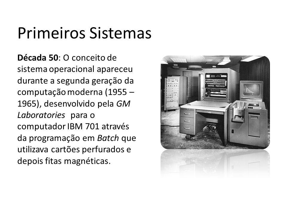 Primeiros Sistemas