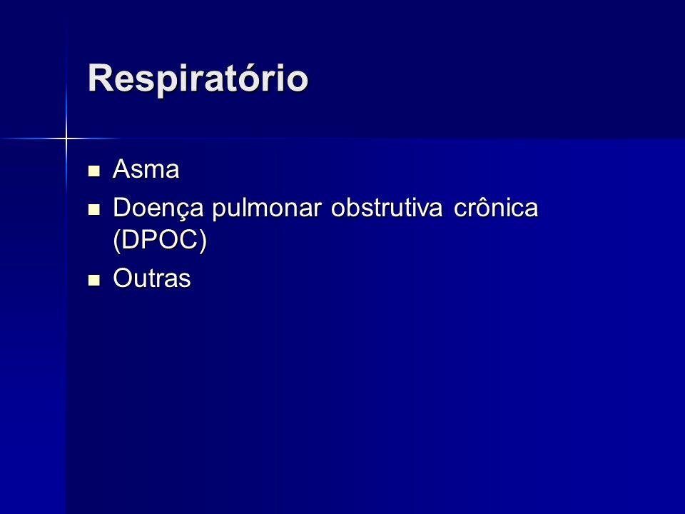 Respiratório Asma Doença pulmonar obstrutiva crônica (DPOC) Outras