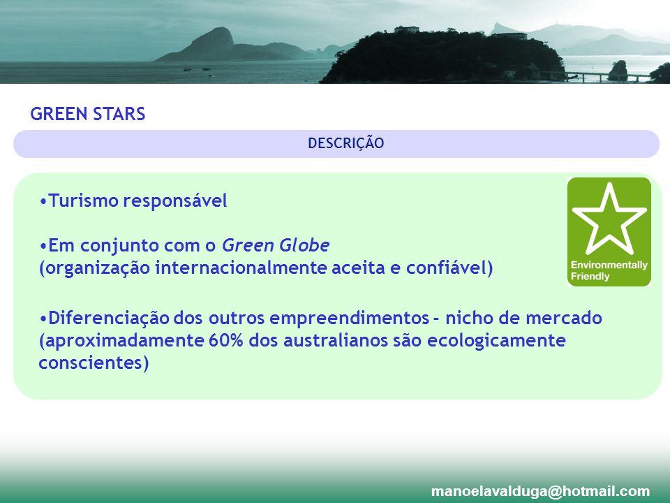 Em conjunto com o Green Globe