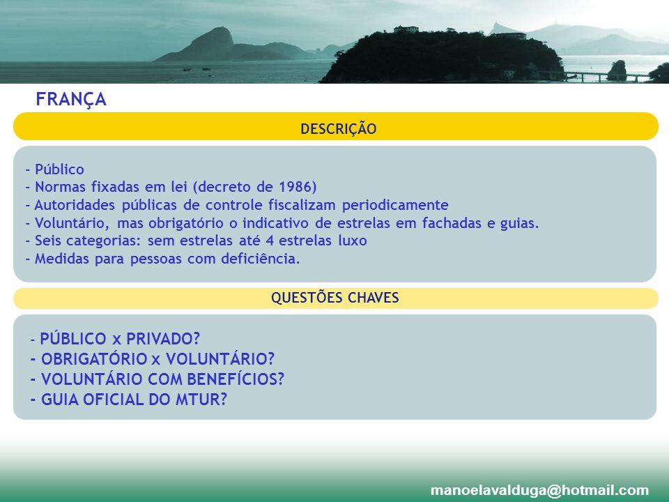 FRANÇA - OBRIGATÓRIO x VOLUNTÁRIO - VOLUNTÁRIO COM BENEFÍCIOS