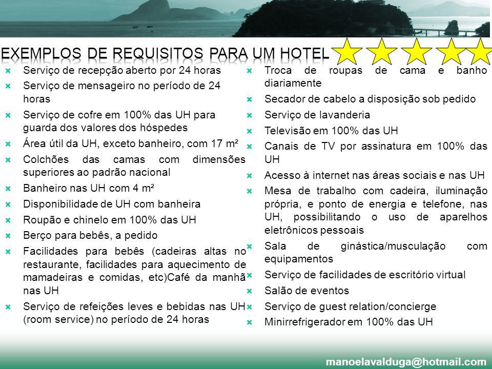 EXEMPLOS DE REQUISITOS PARA UM HOTEL