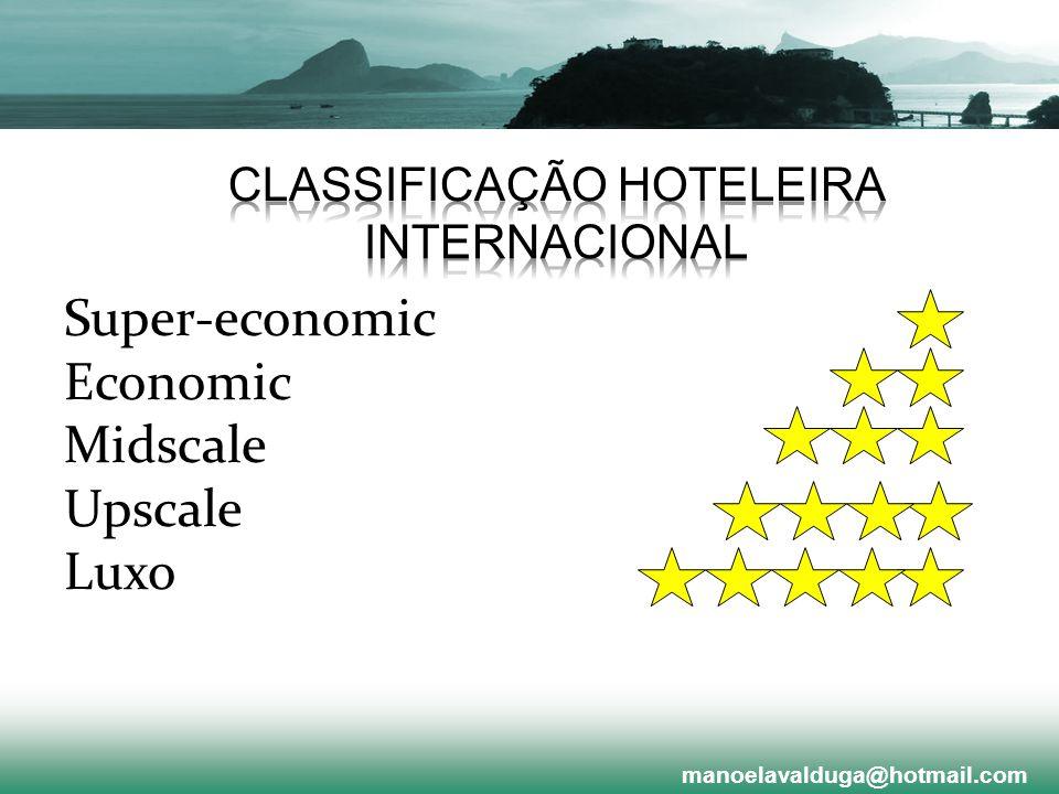 CLASSIFICAÇÃO HOTELEIRA INTERNACIONAL