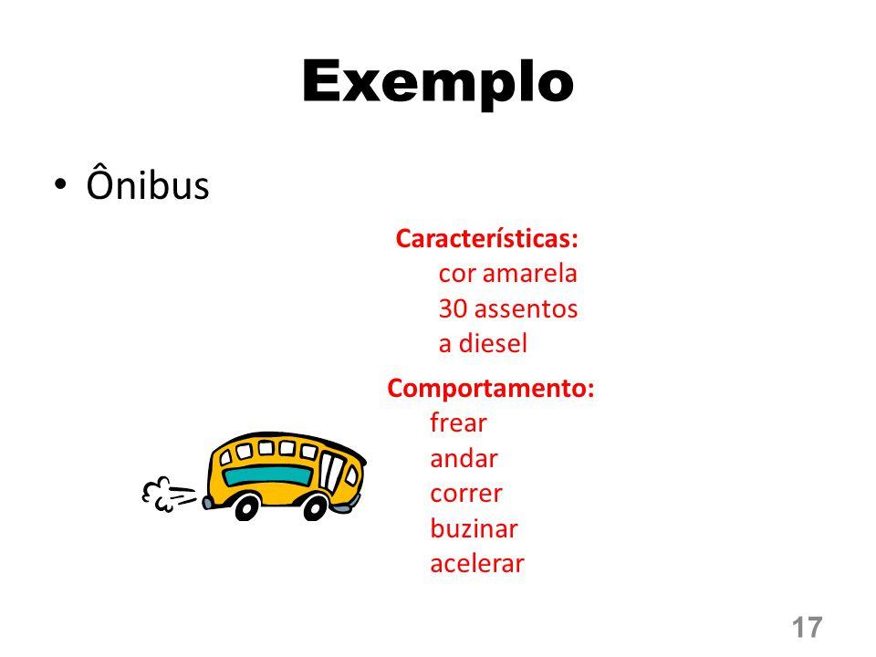 Exemplo Ônibus Características: cor amarela 30 assentos a diesel