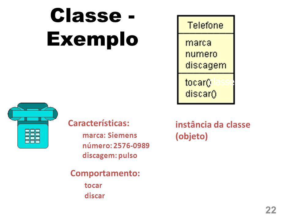 Classe - Exemplo classe Características: instância da classe (objeto)
