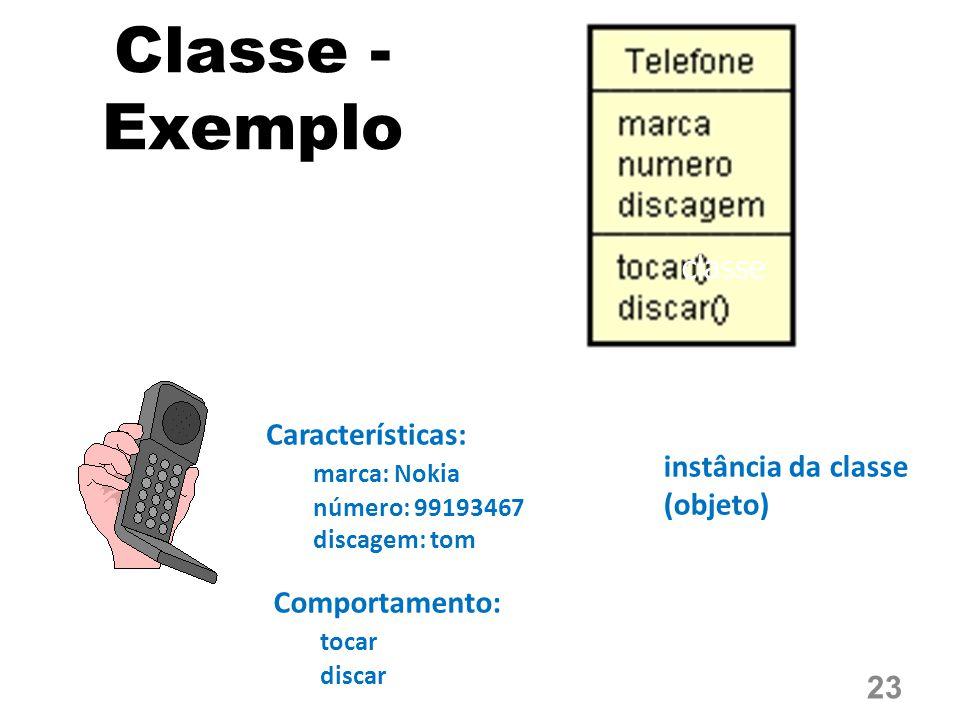 Classe - Exemplo classe Características: marca: Nokia