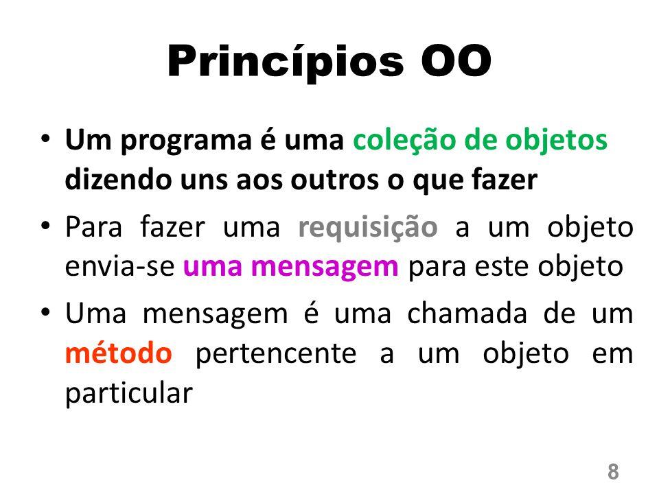 Princípios OO Um programa é uma coleção de objetos dizendo uns aos outros o que fazer.