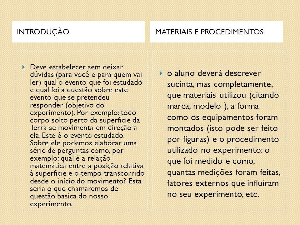 INTRODUÇÃO MATERIAIS E PROCEDIMENTOS.