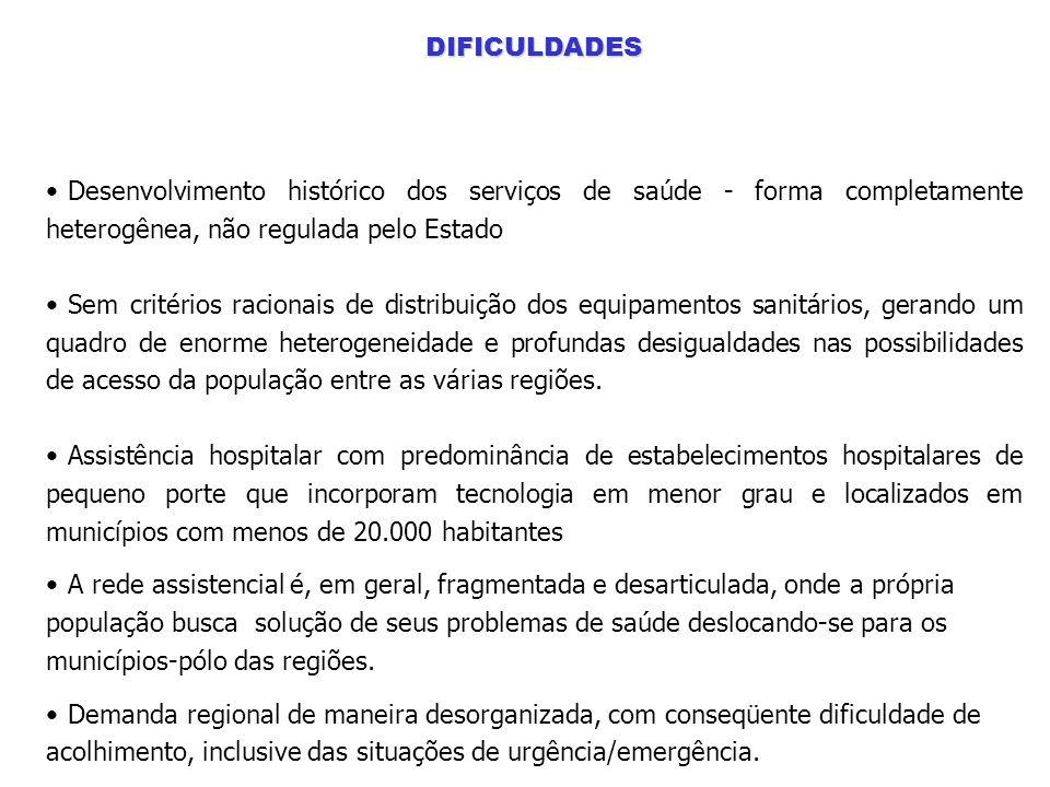 DIFICULDADES Desenvolvimento histórico dos serviços de saúde - forma completamente heterogênea, não regulada pelo Estado.